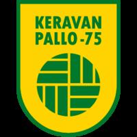 KP-75/TuPS YJ