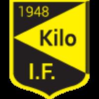 Kilo IF/1