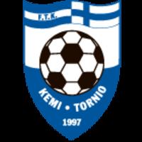 FTK-Tornio